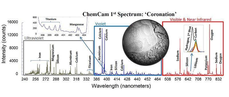 ChemcamLIBSSpectrum.jpg