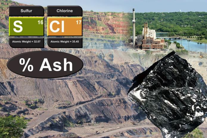 Ash content in Coal