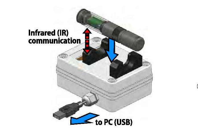 IR Download Interface