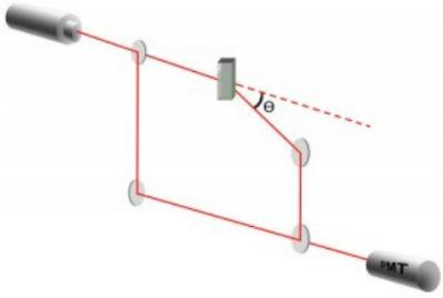 ELS Diagram