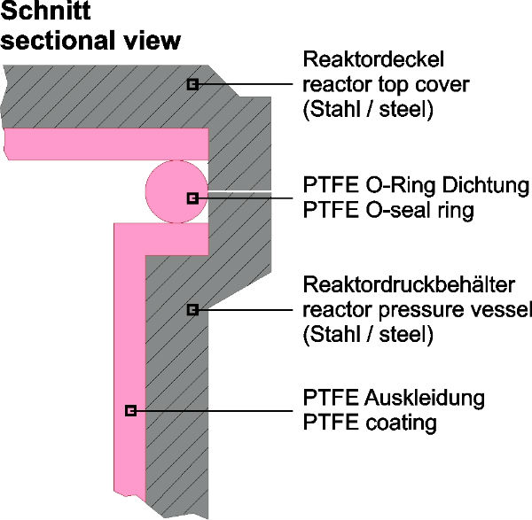 Highpreactor-Sealing_Concept_de_en.jpg