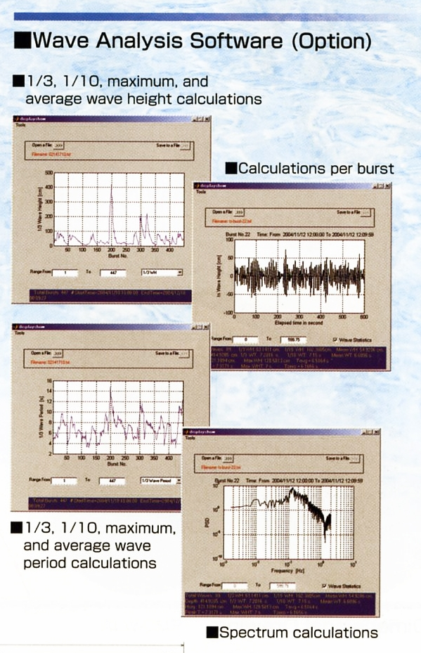 Wave Analysis Software