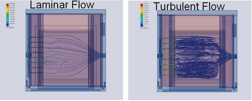 Sample chamber flow formats micro or macro sampling